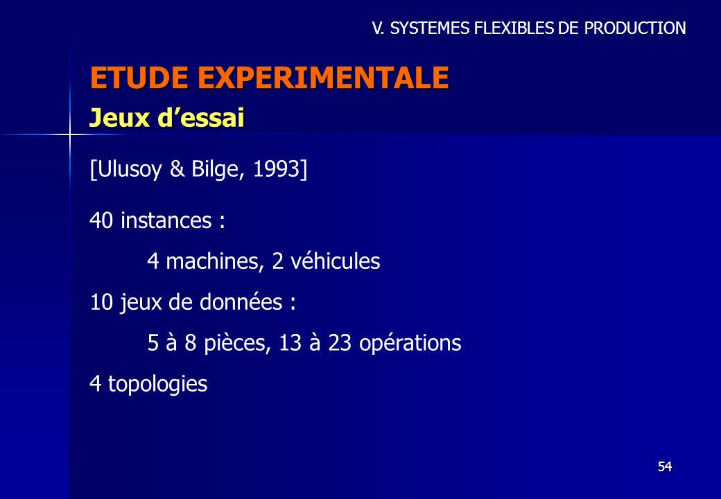 ETUDE EXPERIMENTALE Jeux d'essai [Ulusoy & Bilge, 1993] 40 instances :